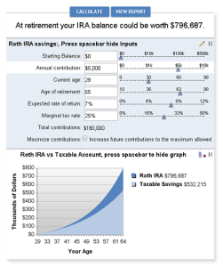Roth IRA Savings