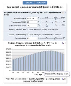Required Minimum Distributions